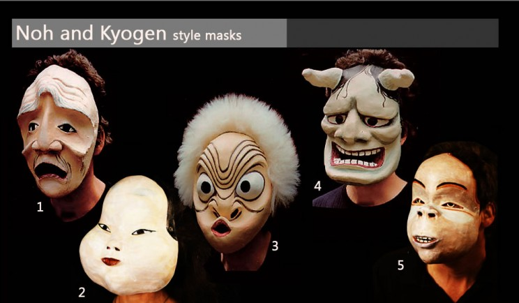 Japanese masks for theaters and schools ; Noh and Kyogen style masks